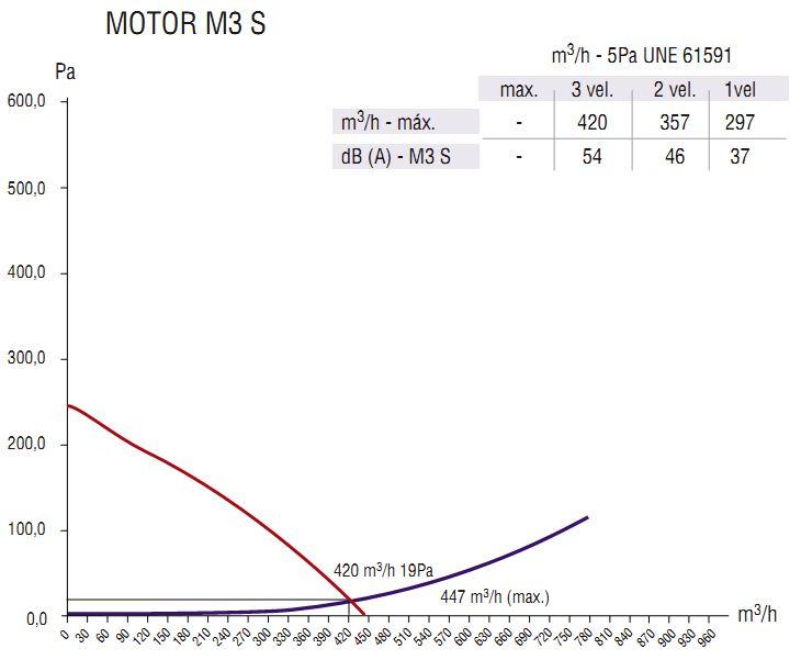 66_grafikon